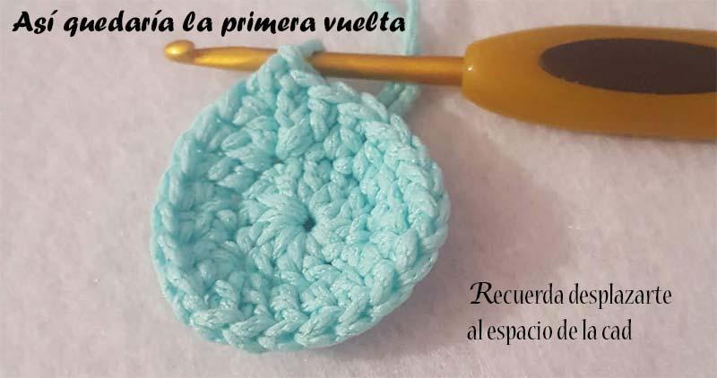 Bikini a crochet - Blog
